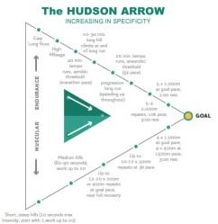 Brad Hudson Arrow