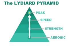 Arthur Lydiard Pyramid